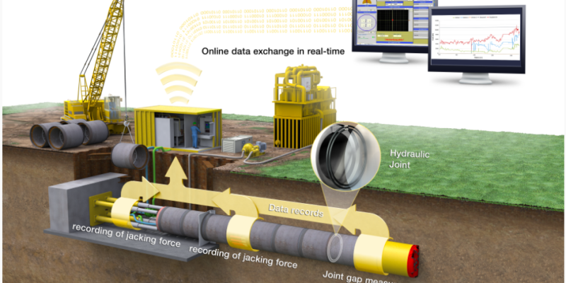 Safe Utility Tunnelling Through Tailor-Made Hard-Software [Source: STEIN Ingenieure]